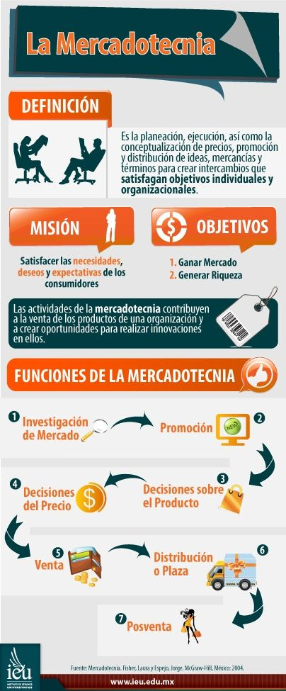 infografia 4 Cris Urzua Ventas