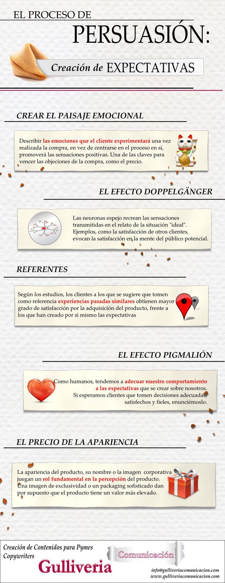 infografia 6 Cris Urzua Ventas